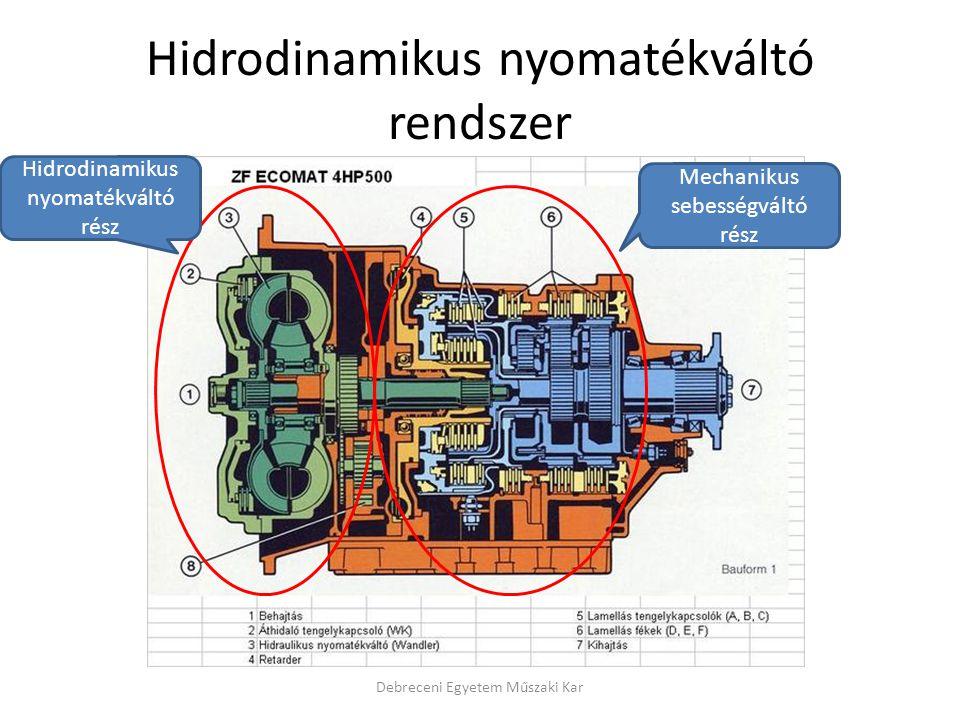 Hidrodinamikus nyomatékváltó rendszer Debreceni Egyetem Műszaki Kar Hidrodinamikus nyomatékváltó rész Mechanikus sebességváltó rész