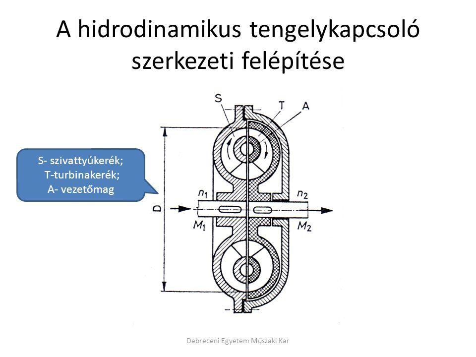 A hidrodinamikus tengelykapcsoló szerkezeti felépítése Debreceni Egyetem Műszaki Kar S- szivattyúkerék; T-turbinakerék; A- vezetőmag