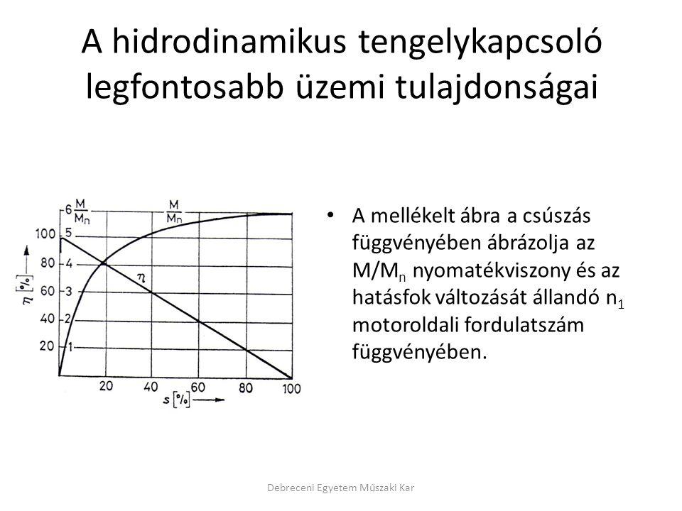 A hidrodinamikus tengelykapcsoló legfontosabb üzemi tulajdonságai Debreceni Egyetem Műszaki Kar A mellékelt ábra a csúszás függvényében ábrázolja az M