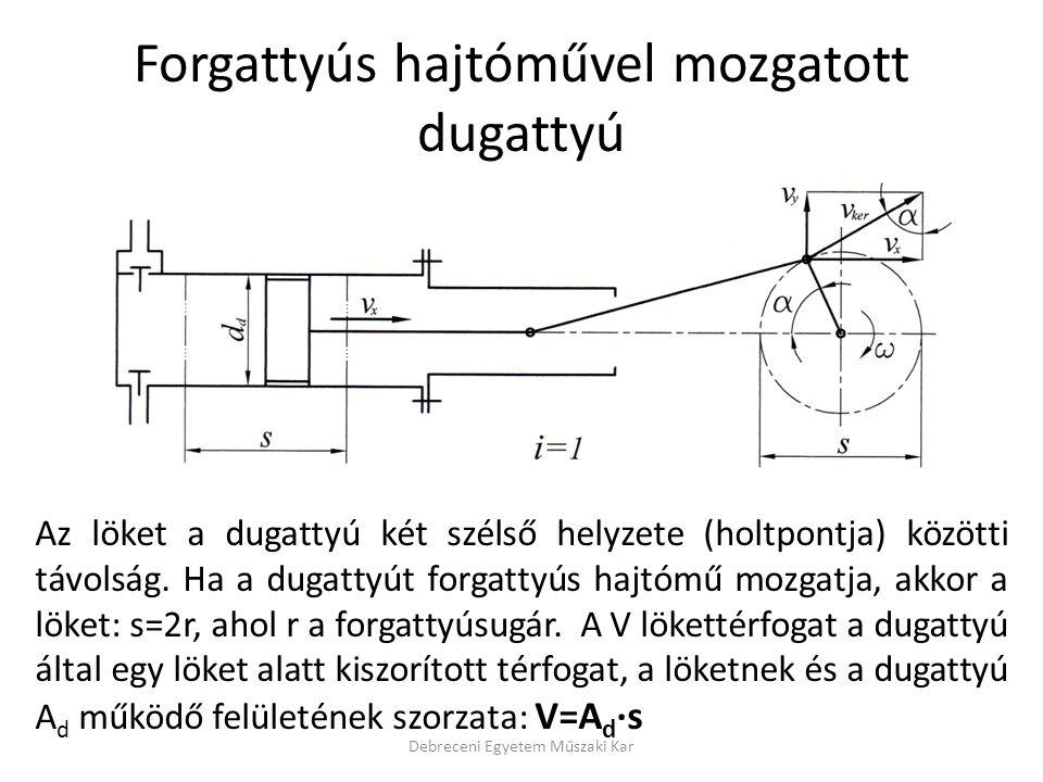 Forgattyús hajtóművel mozgatott dugattyú Az löket a dugattyú két szélső helyzete (holtpontja) közötti távolság. Ha a dugattyút forgattyús hajtómű mozg