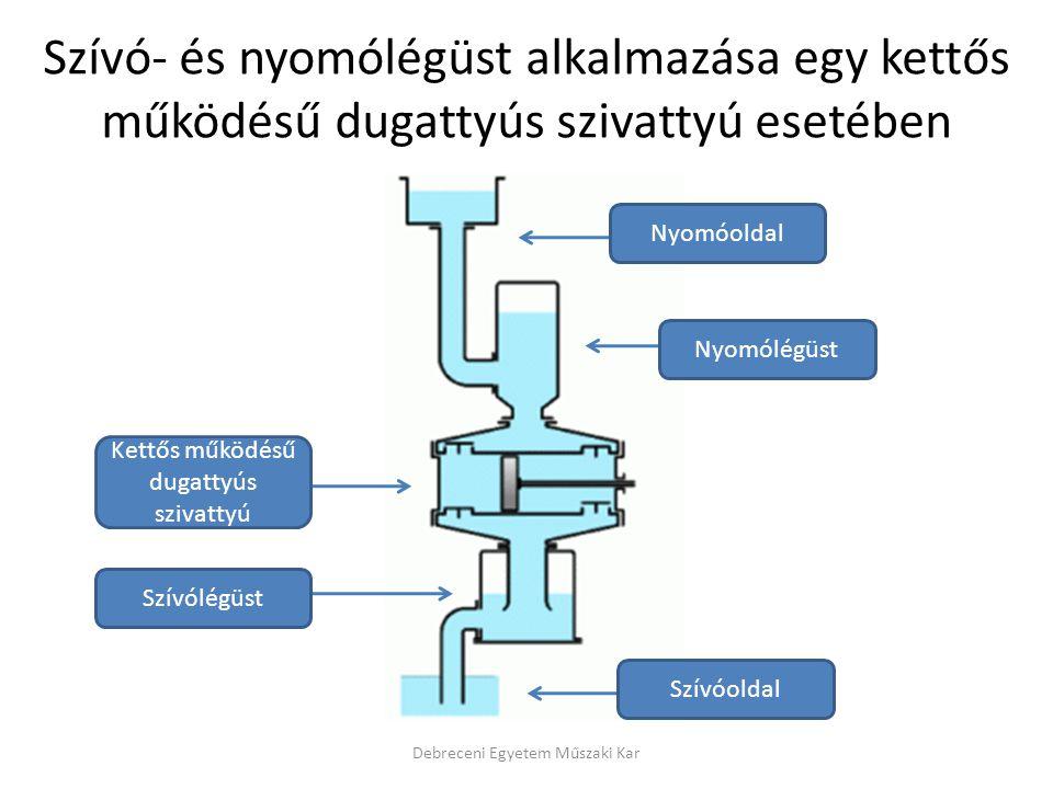 Szívó- és nyomólégüst alkalmazása egy kettős működésű dugattyús szivattyú esetében Debreceni Egyetem Műszaki Kar Nyomóoldal Szívóoldal Kettős működésű