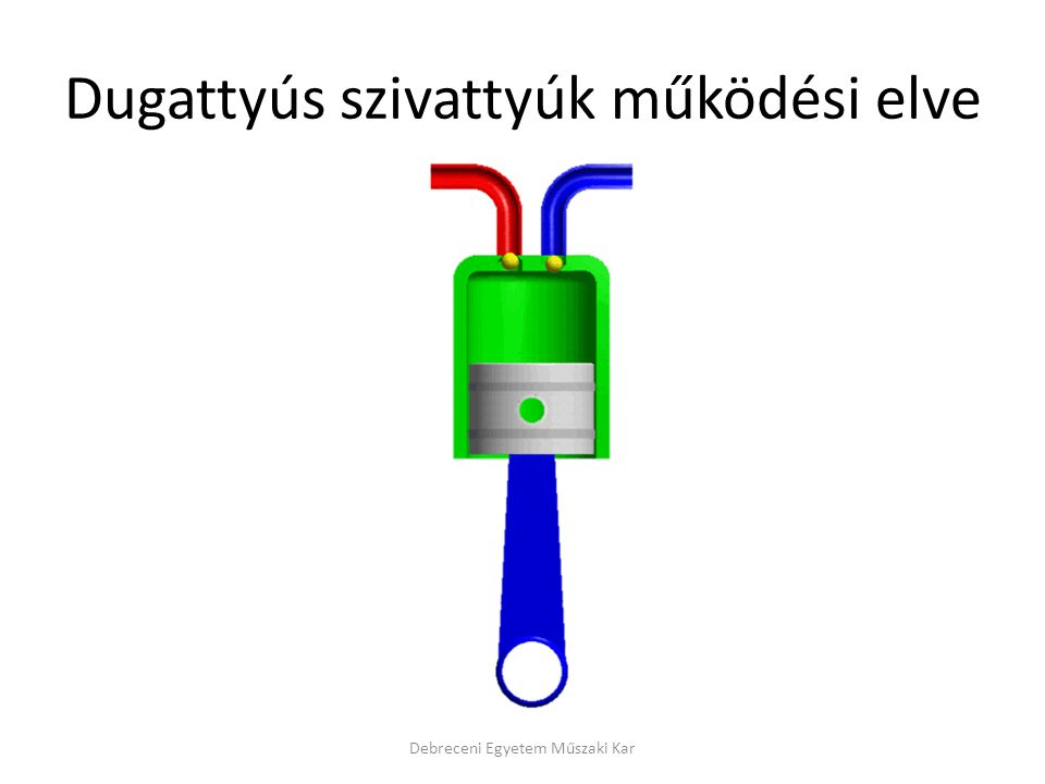 Dugattyús szivattyúk működési elve Debreceni Egyetem Műszaki Kar