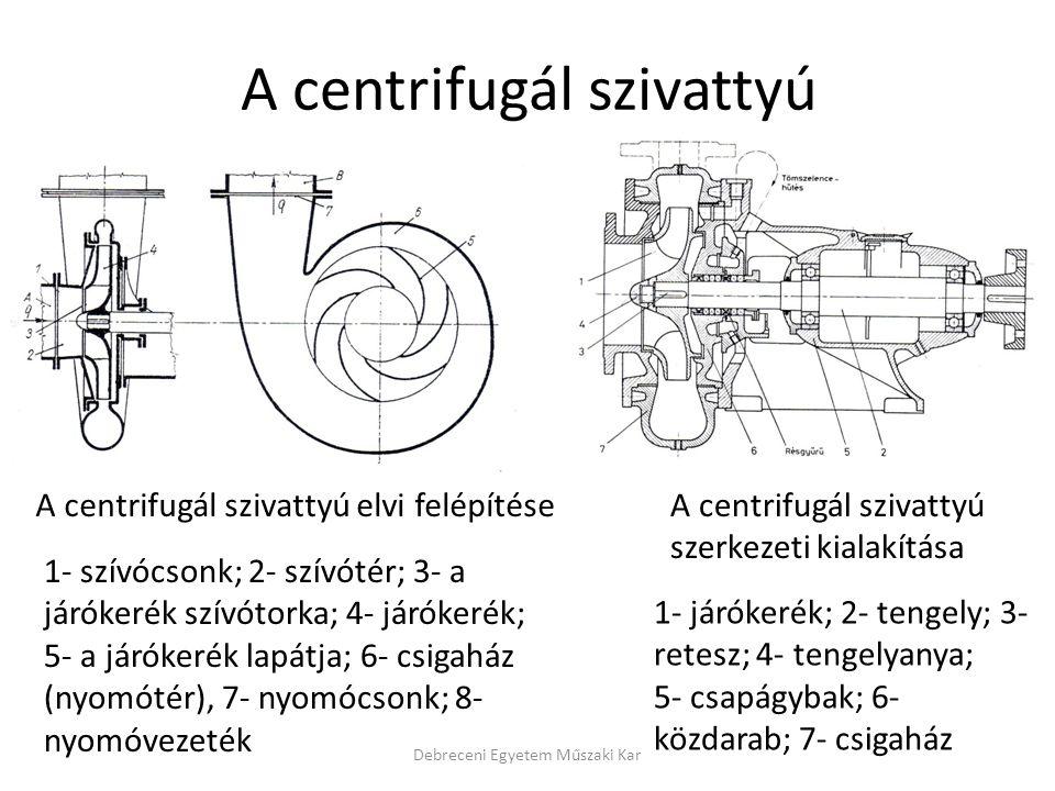 A centrifugál szivattyú A centrifugál szivattyú elvi felépítése 1- szívócsonk; 2- szívótér; 3- a járókerék szívótorka; 4- járókerék; 5- a járókerék la