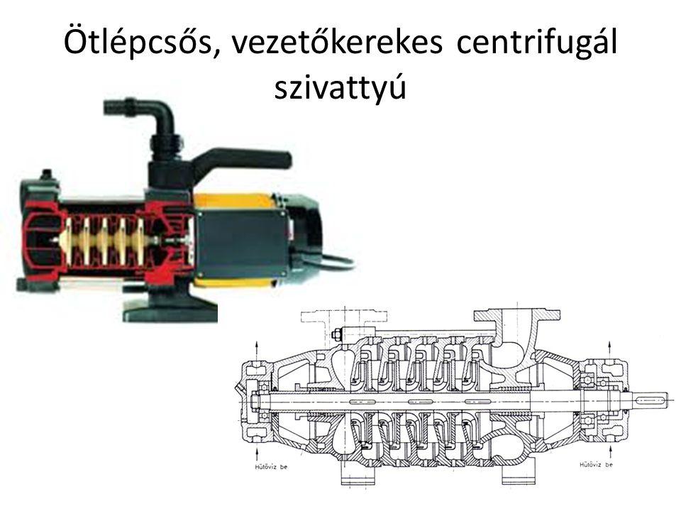 Debreceni Egyetem Műszaki Kar Ötlépcsős, vezetőkerekes centrifugál szivattyú