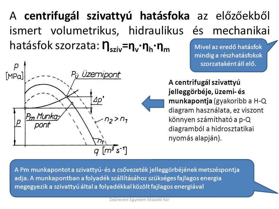 A centrifugál szivattyú hatásfoka az előzőekből ismert volumetrikus, hidraulikus és mechanikai hatásfok szorzata: Ƞ szív =ƞ v ·ƞ h ·ƞ m A centrifugál