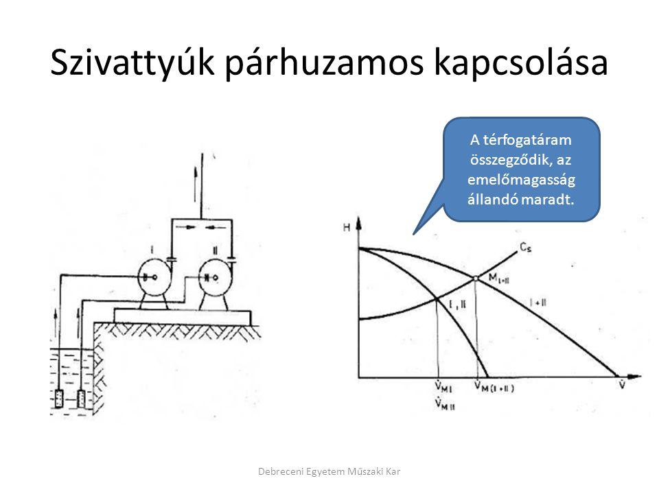 Szivattyúk párhuzamos kapcsolása Debreceni Egyetem Műszaki Kar A térfogatáram összegződik, az emelőmagasság állandó maradt.