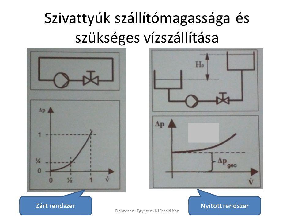 Szivattyúk szállítómagassága és szükséges vízszállítása Debreceni Egyetem Műszaki Kar Zárt rendszer Nyitott rendszer