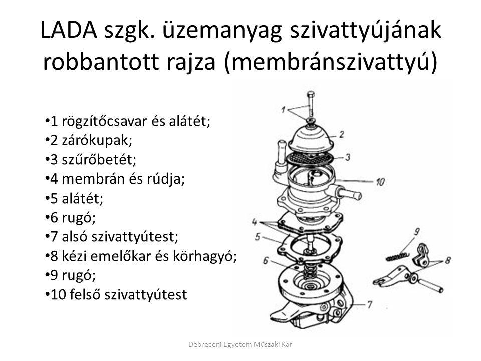 LADA szgk. üzemanyag szivattyújának robbantott rajza (membránszivattyú) Debreceni Egyetem Műszaki Kar 1 rögzítőcsavar és alátét; 2 zárókupak; 3 szűrőb