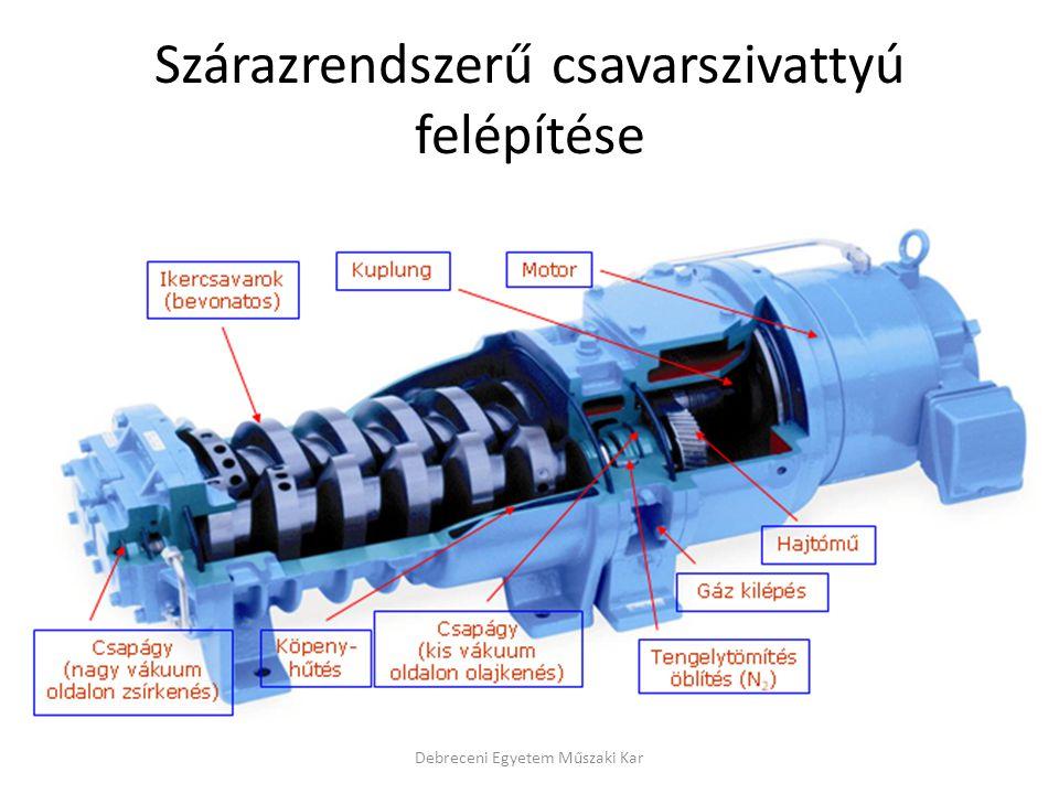 Szárazrendszerű csavarszivattyú felépítése Debreceni Egyetem Műszaki Kar