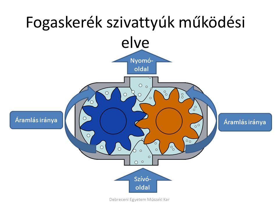 Debreceni Egyetem Műszaki Kar Fogaskerék szivattyúk működési elve Nyomó- oldal Szívó- oldal Áramlás iránya