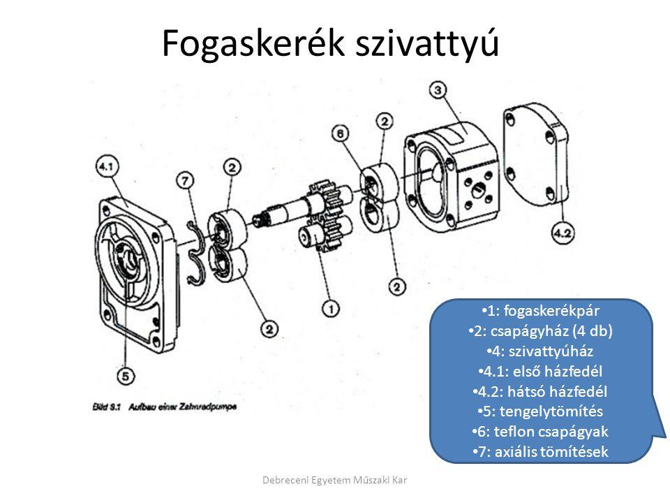 Debreceni Egyetem Műszaki Kar Fogaskerék szivattyú 1: fogaskerékpár 2: csapágyház (4 db) 4: szivattyúház 4.1: első házfedél 4.2: hátsó házfedél 5: ten