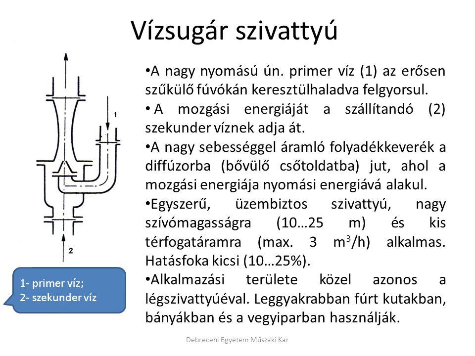 A nagy nyomású ún. primer víz (1) az erősen szűkülő fúvókán keresztülhaladva felgyorsul. A mozgási energiáját a szállítandó (2) szekunder víznek adja