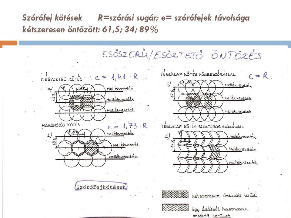 A szivattyú méretezése Az összes fellépő nyomásveszteség H v = h b + h f + h m + h g  H v = a rendszer összes nyomásvesztesége (m)  h b = a szívóoldalon fellépő nyomásveszteség (m)  h f = a fővezetékben fellépő nyomásveszteség (m)  h m = a mellékvezetékben fellépő nyomásveszteség (m)  h g = a geodéziai szintkülönbségből eredő nyomásveszteség (m)