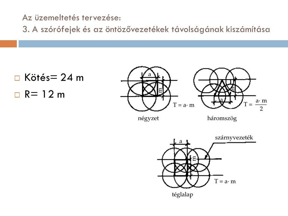 Az üzemeltetés tervezése: 3. A szórófejek és az öntözővezetékek távolságának kiszámítása  Kötés= 24 m  R= 12 m