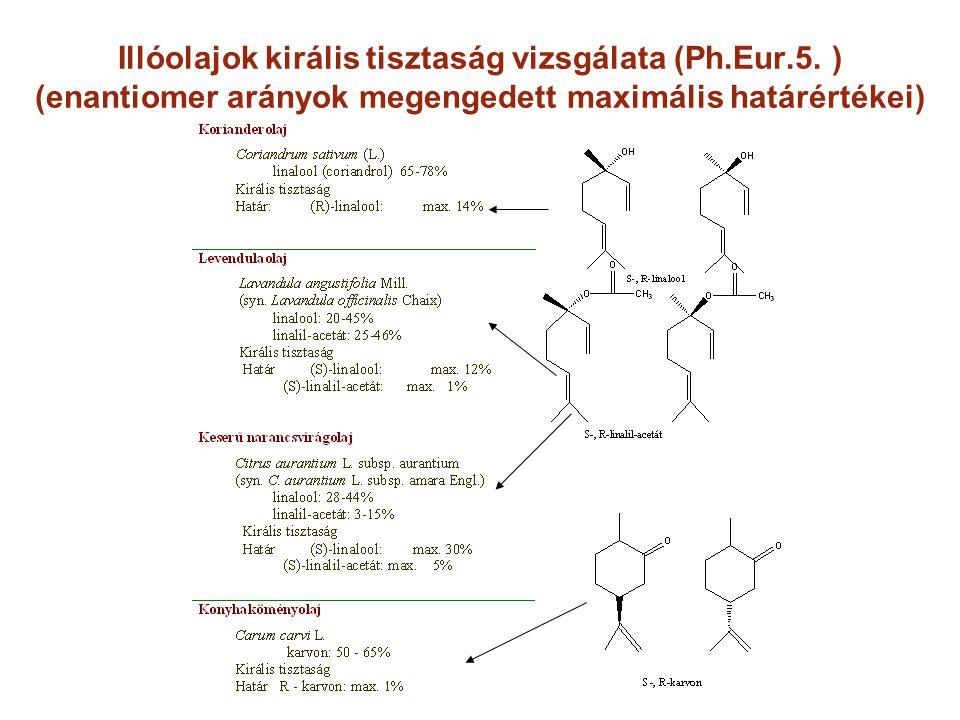 Illóolajok királis tisztaság vizsgálata (Ph.Eur.5. ) (enantiomer arányok megengedett maximális határértékei)