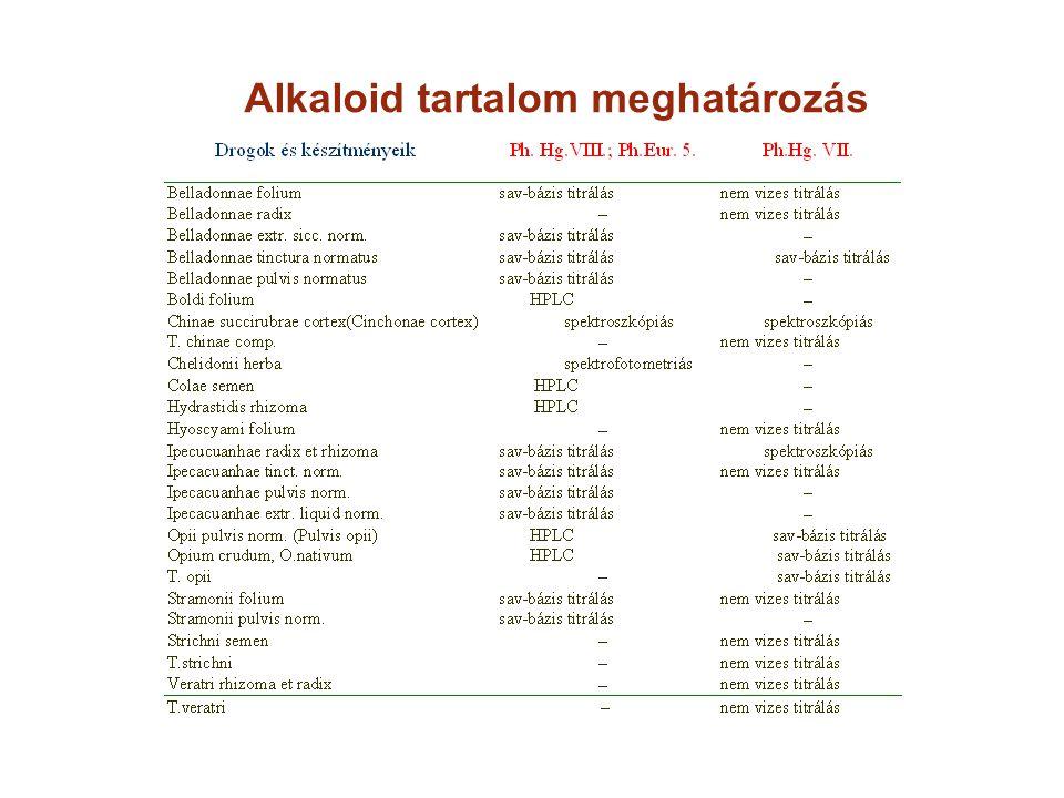 Alkaloid tartalom meghatározás