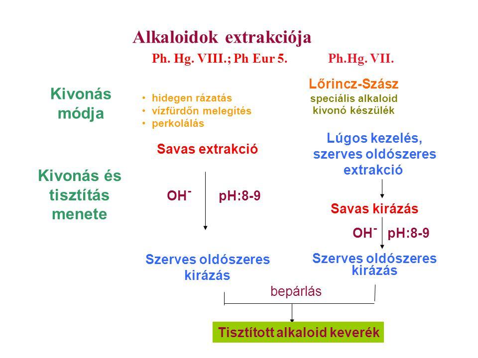 Alkaloidok extrakciója Kivonás módja Ph. Hg. VIII.; Ph Eur 5. hidegen rázatás vízfürdőn melegítés perkolálás Ph.Hg. VII. Lőrincz-Szász speciális alkal