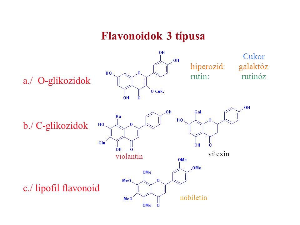 a./ O-glikozidok Cukor hiperozid: galaktóz rutin: rutinóz b./ C-glikozidok violantin vitexin c./ lipofil flavonoid nobiletin Flavonoidok 3 típusa