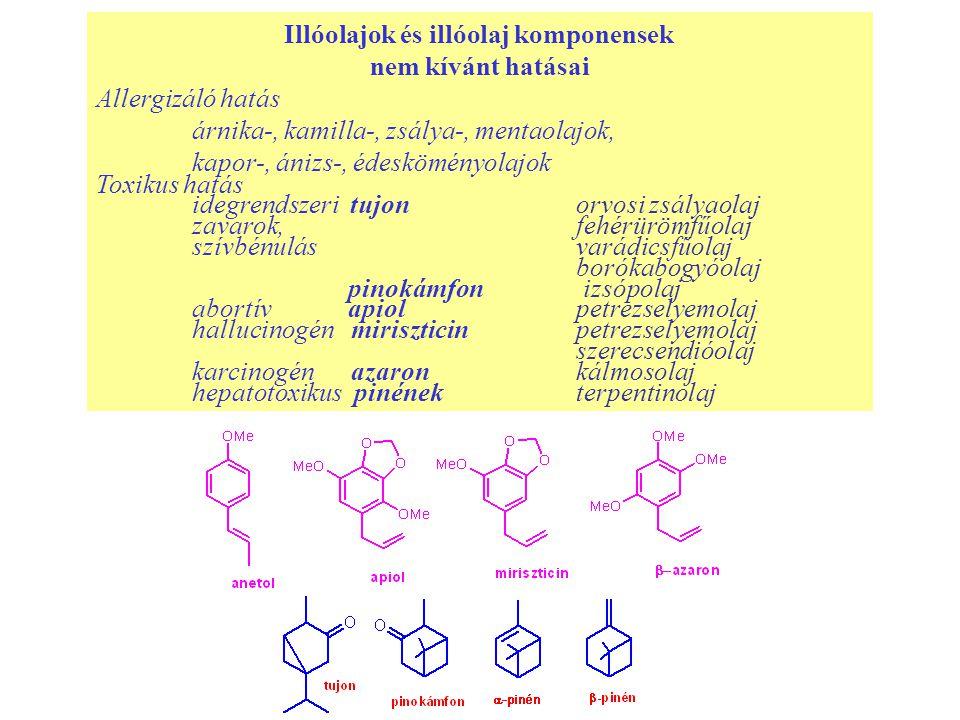Illóolajok és illóolaj komponensek nem kívánt hatásai Allergizáló hatás árnika-, kamilla-, zsálya-, mentaolajok, kapor-, ánizs-, édesköményolajok Toxi