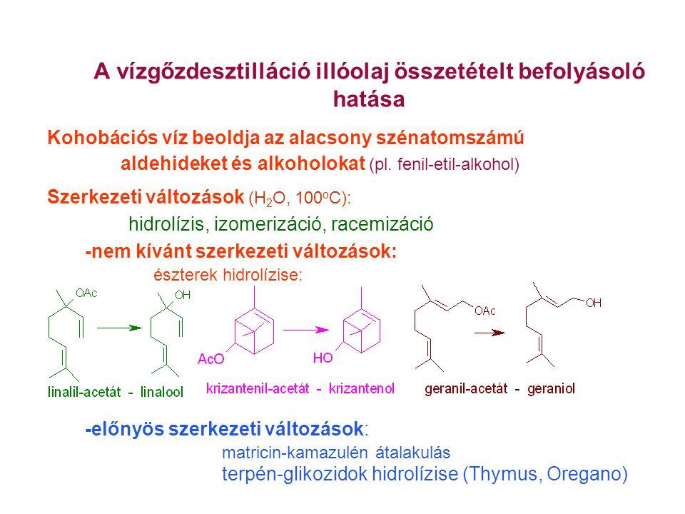A vízgőzdesztilláció illóolaj összetételt befolyásoló hatása Szerkezeti változások (H 2 O, 100 o C): hidrolízis, izomerizáció, racemizáció Kohobációs