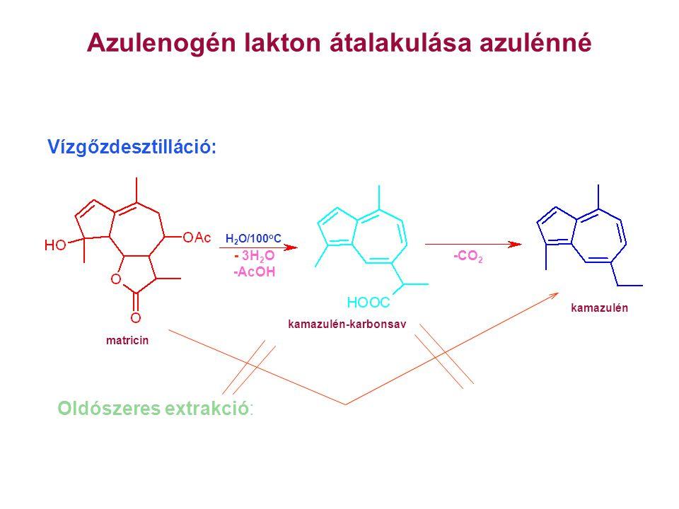 Azulenogén lakton átalakulása azulénné Vízgőzdesztilláció: Oldószeres extrakció: H 2 O/100 o C - 3H 2 O -AcOH -CO 2 kamazulén kamazulén-karbonsav matr