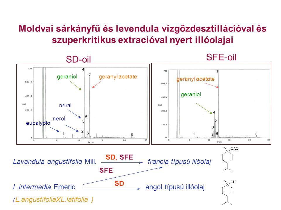 Moldvai sárkányfű és levendula vízgőzdesztillációval és szuperkritikus extracióval nyert illóolajai geranyl acetategeraniol neral nerol geranyl acetat
