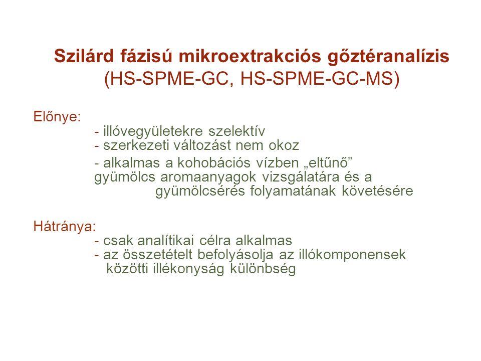 Szilárd fázisú mikroextrakciós gőztéranalízis (HS-SPME-GC, HS-SPME-GC-MS) Előnye: - illóvegyületekre szelektív - szerkezeti változást nem okoz - alkal