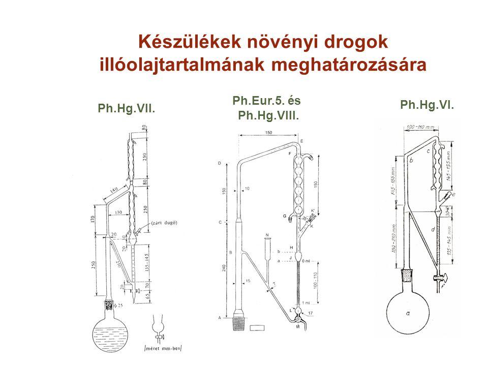 Készülékek növényi drogok illóolajtartalmának meghatározására Ph.Hg.VI. Ph.Eur.5. és Ph.Hg.VIII. Ph.Hg.VII.