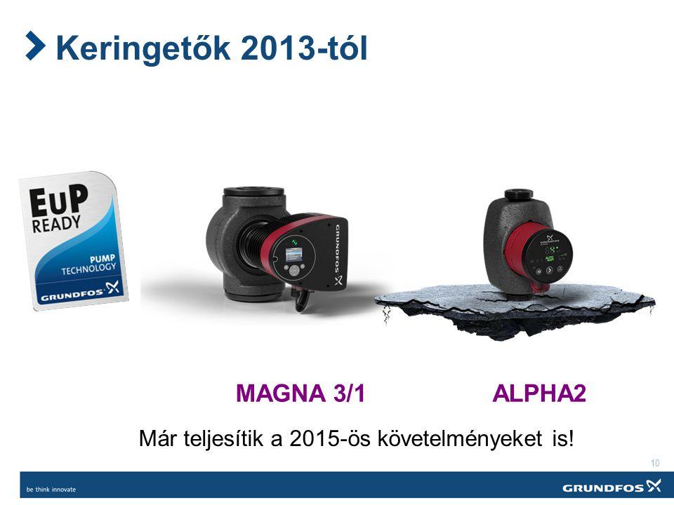 10 Keringetők 2013-tól ALPHA2MAGNA 3/1 Már teljesítik a 2015-ös követelményeket is!