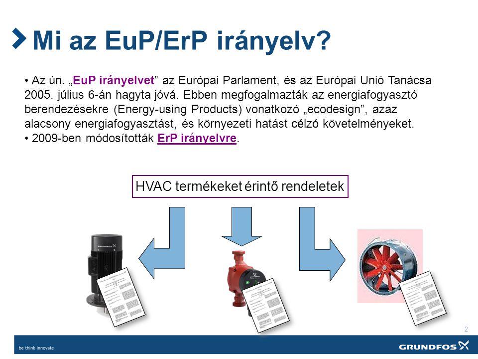 2 Mi az EuP/ErP irányelv.Az ún.