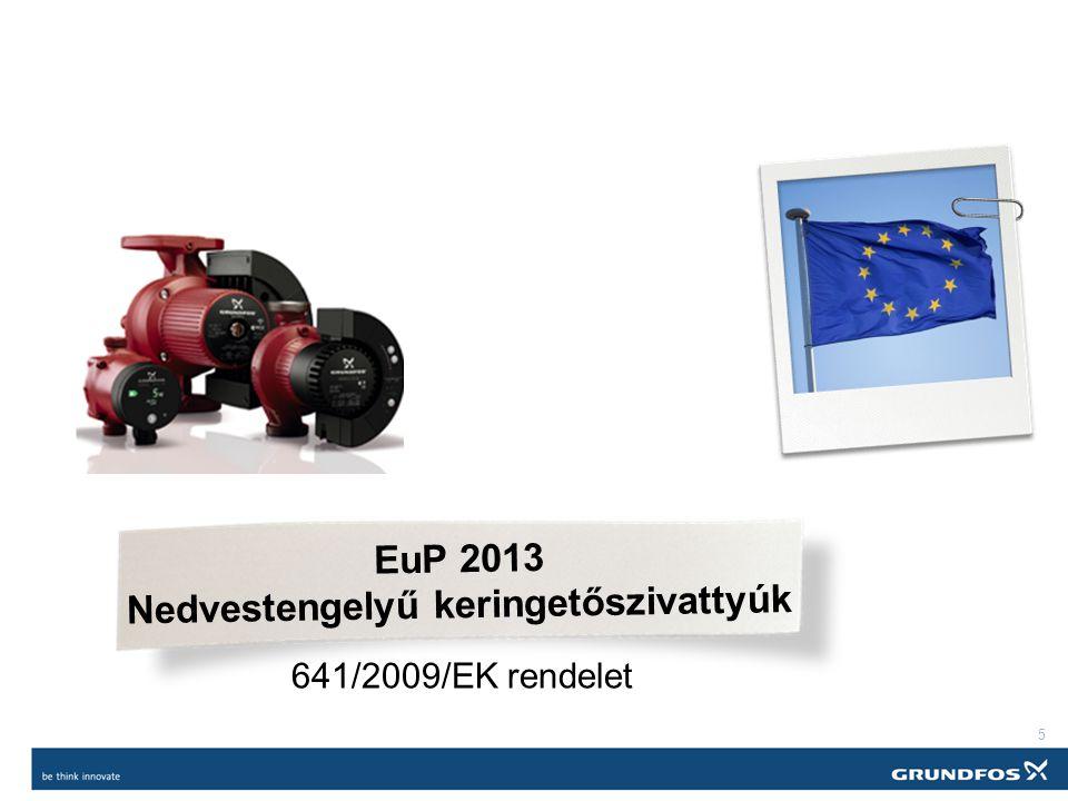 16 EuP 2013 Villanymotorok 640/2009/EK rendelet EuP Directive for motors