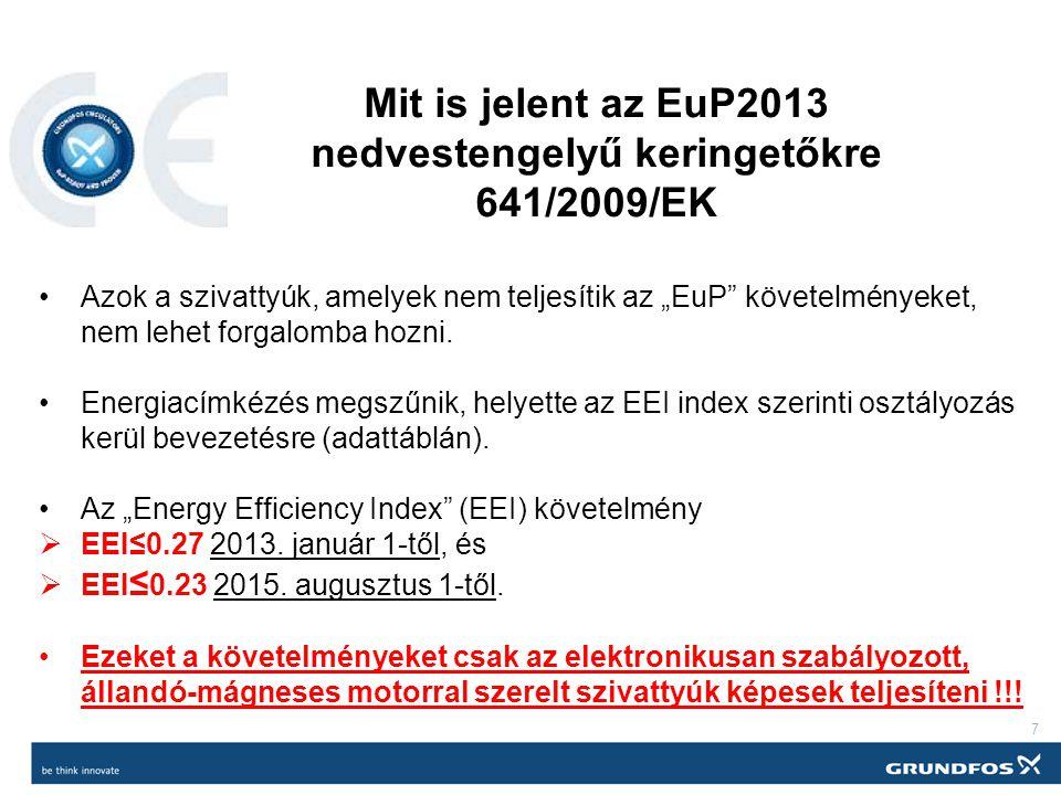 """7 Mit is jelent az EuP2013 nedvestengelyű keringetőkre 641/2009/EK Azok a szivattyúk, amelyek nem teljesítik az """"EuP követelményeket, nem lehet forgalomba hozni."""