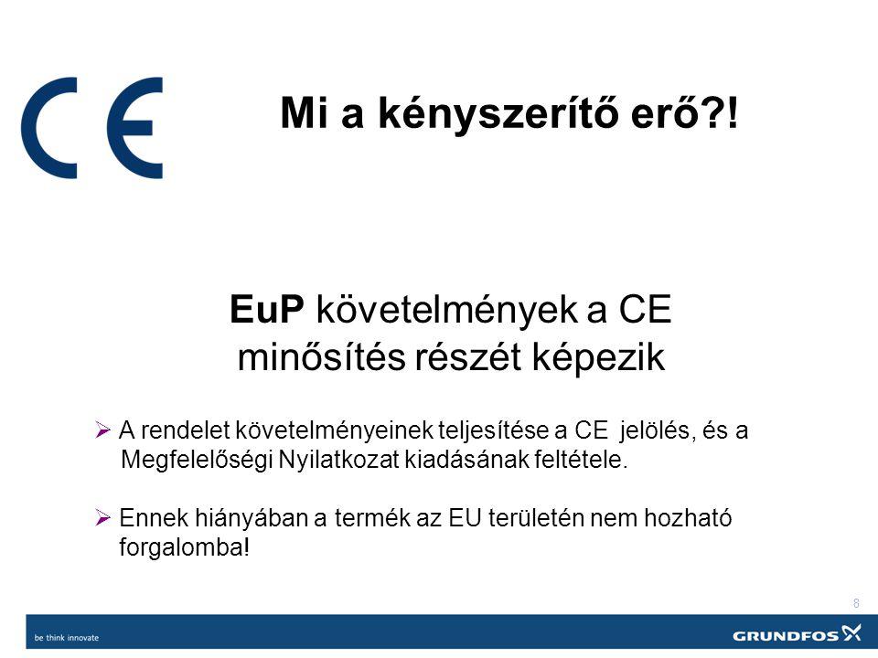 19 EuP Directive for motors  2011.június 16-tól csak min.