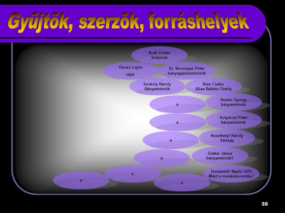 35 Králl Zoltán Szászvár Dr.