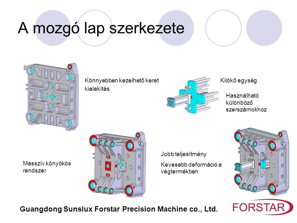 A mozgó lap szerkezete Könnyebben kezelhető keret Kilökő egység kialakítás Használható különböző szerszámokhoz Guangdong Sunslux Forstar Precision Mac