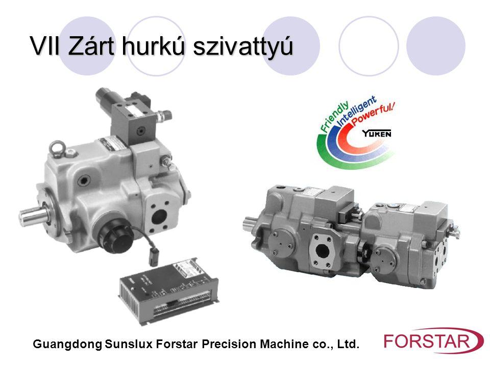 A zárt hurkú szivattyú előnyei Nagy teljesítményű energia takarékosság Zárt hurkú olaj nyomás és átfolyás vezérlés Nagy precizitás, a hiszterézis kisebb mint 1% Magas megbízhatóság Ismétlő képesség >99% Legcsekélyebb eltérés a termékek között Guangdong Sunslux Forstar Precision Machine co., Ltd.