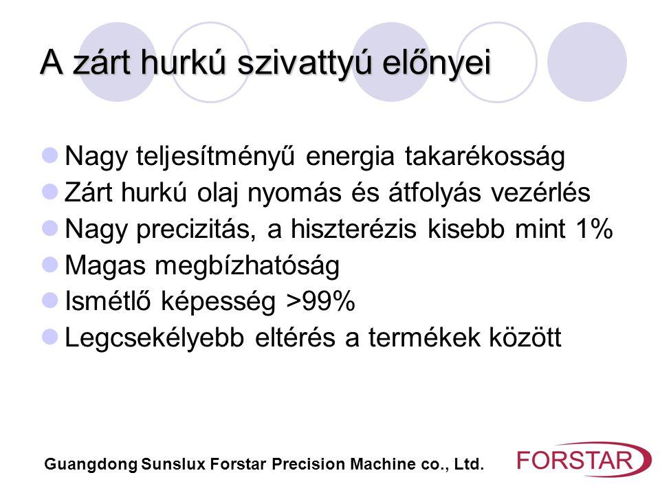 S Széria - SI SERVO Modellek: FST 60 SIFST 200 SIFST 480 SIFST 1050 SI FST 90 SIFST 260 SIFST 560 SIFST 1350 SI FST 120 SIFST 320 SIFST 650 SIFST 1650 SI FST 160 SIFST 400 SIFST 850 SIFST 2000 SI (coming soon!!) KEBA i1070 (model: FST650 és kisebb modellek) KEBA i1075 (model: FST 850 és nagyobb modellek) Szervó szivattyús rendszer részei: INOVANCE (Kína) frekvencia váltó INOVANCE (Kína) Servo motor SETTIMA (Italy) csavar szivattyú VAGY ECKERLE (Germany) fogaskerék szivattyú Guangdong Sunslux Forstar Precision Machine co., Ltd.