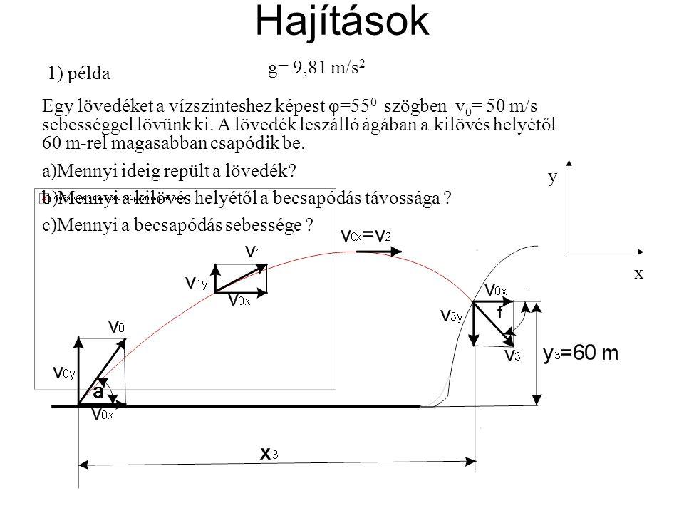 Hajítások 1) példa Egy lövedéket a vízszinteshez képest φ=55 0 szögben v 0 = 50 m/s sebességgel lövünk ki. A lövedék leszálló ágában a kilövés helyétő