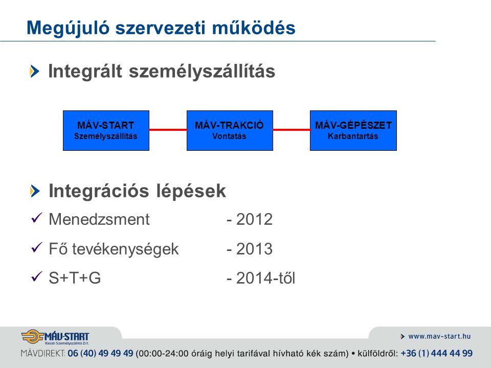 Megújuló szervezeti működés Integrált személyszállítás MÁV-START Személyszállítás MÁV-TRAKCIÓ Vontatás MÁV-GÉPÉSZET Karbantartás Integrációs lépések M