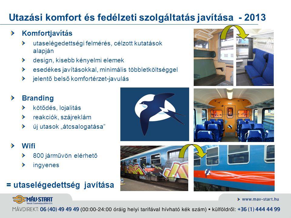 Utazási komfort és fedélzeti szolgáltatás javítása - 2013 Komfortjavítás utaselégedettségi felmérés, célzott kutatások alapján design, kisebb kényelmi