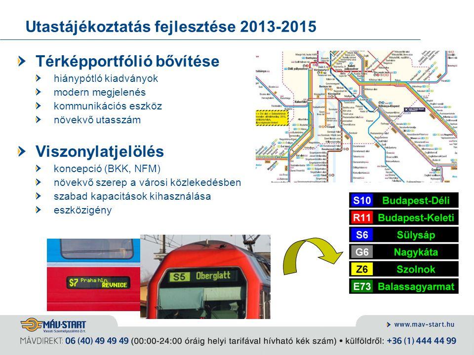 Utastájékoztatás fejlesztése 2013-2015 Térképportfólió bővítése hiánypótló kiadványok modern megjelenés kommunikációs eszköz növekvő utasszám Viszonyl