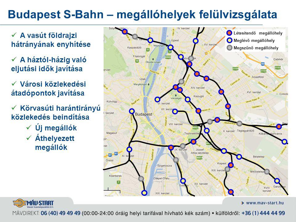 Budapest S-Bahn – megállóhelyek felülvizsgálata A vasút földrajzi hátrányának enyhítése A háztól-házig való eljutási idők javítása Városi közlekedési
