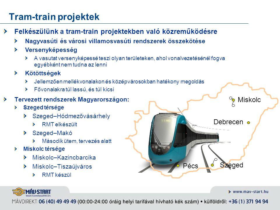 Tram-train projektek Tervezett rendszerek Magyarországon: Szeged térsége Szeged–Hódmezővásárhely RMT elkészült Szeged–Makó Második ütem, tervezés alat