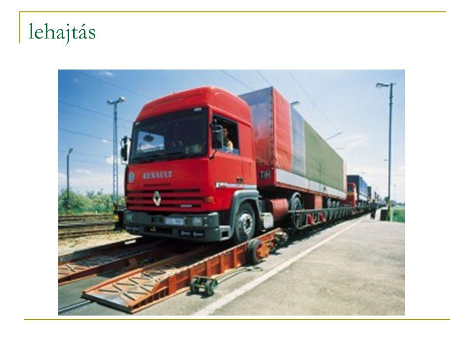 A Ro-La forgalom előnyei: közúti korlátozásoktól mentes (kamionstop alatt is mehetnek) megtakarítások  közlekedési (útvonal-) engedély  üzemanyag  autópálya-díj  futott km  kopás gyorsabb haladás  rövidebb fordulóidő pihenőidő kisebb a balesetveszély hátrányai: nagy holtteher fuvarozása gkv.