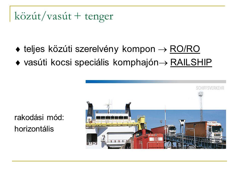 Railship (95 vasúti kocsi fér bele)