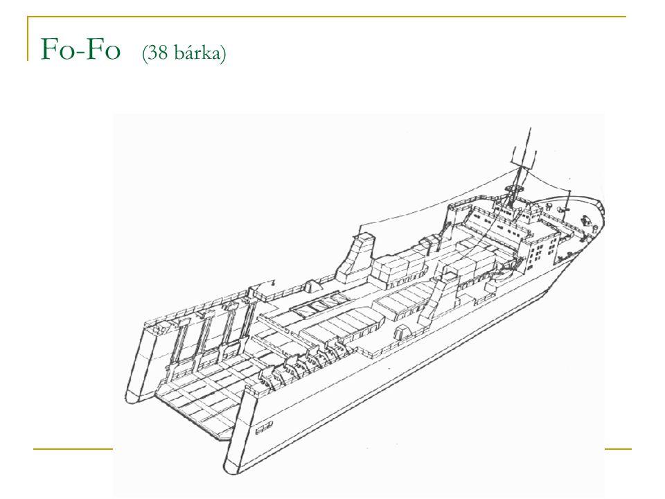 Tengeri konténeres fuvarozás tengeri darabáru vonalhajóval konténerizálás helyétől függően  FCL – FCL (H/H) (konténerrel együtt be- és kiszolgálás)  LCL – LCL (P/P) (1 konténerbe különböző áruk kerülnek)  FCL – LCL (H/P)  LCL – FCL (P/H) elő és/vagy utófuvarozás FCL-FCL forgalomban  merchant's haulage (kereskedő által szervezett elő és utófuvarozás)  carrier's haulage (hajóstársaságok nem csak a tengeri szakaszra vállalják az irányítást)