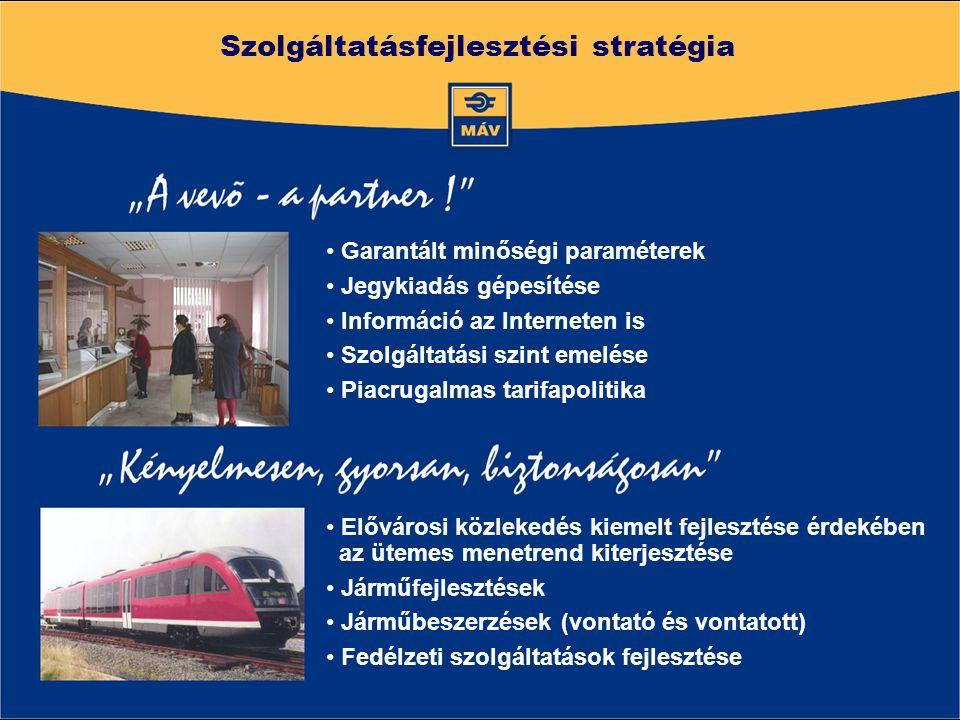 Szolgáltatásfejlesztési stratégia Elővárosi közlekedés kiemelt fejlesztése érdekében az ütemes menetrend kiterjesztése Járműfejlesztések Járműbeszerzé