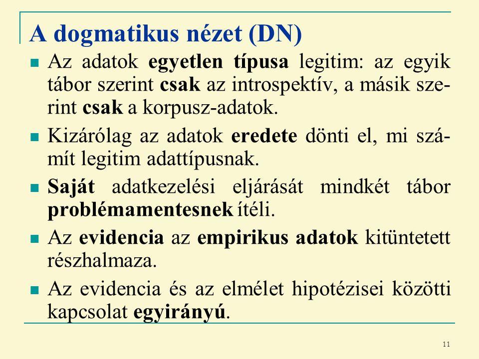 11 A dogmatikus nézet (DN) Az adatok egyetlen típusa legitim: az egyik tábor szerint csak az introspektív, a másik sze- rint csak a korpusz-adatok.