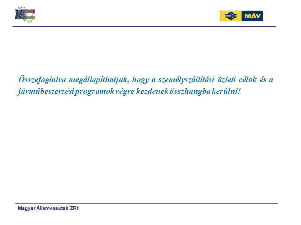 Magyar Á Á llamvasutak ZRt. Összefoglalva megállapíthatjuk, hogy a személyszállítási üzleti célok és a járműbeszerzési programok végre kezdenek összha