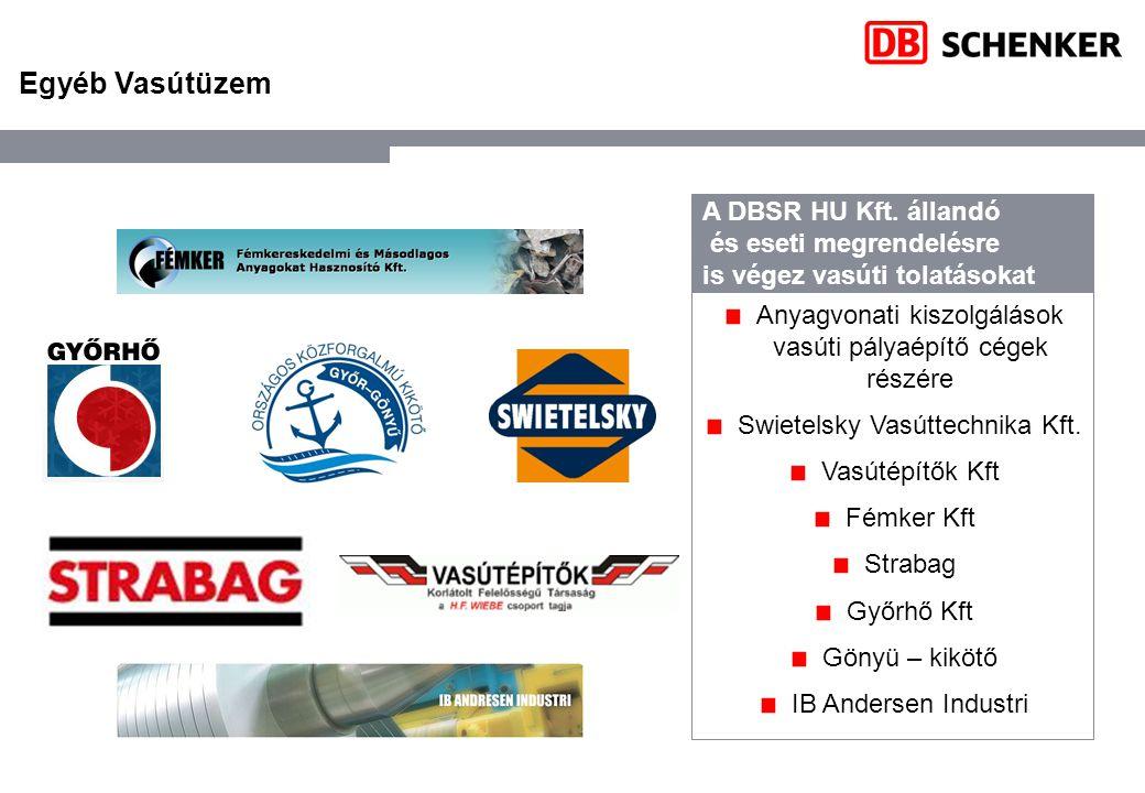 Egyéb Vasútüzem Anyagvonati kiszolgálások vasúti pályaépítő cégek részére Swietelsky Vasúttechnika Kft. Vasútépítők Kft Fémker Kft Strabag Győrhő Kft